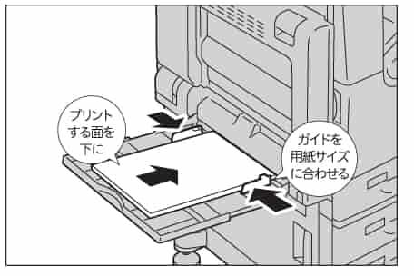 手差しの用紙セット方法